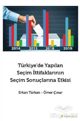 Hiperlink Yayınları - Türkiye'de Yapılan Seçim İttifaklarının Seçim Sonuçlarına Etkisi